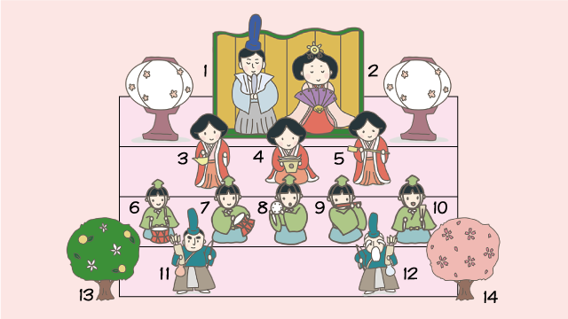 ひな人形並べ方イラスト