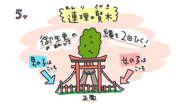連理の賢木の参拝方法